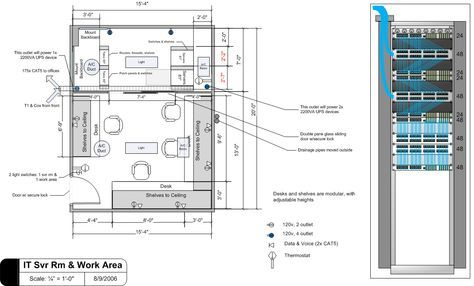 Will Bradley Zyphon Here S The Visio Diagram I Used To Plan Out My It Server Room Little Things Like Placement Of Racks Server Room Room Layout Server Rack