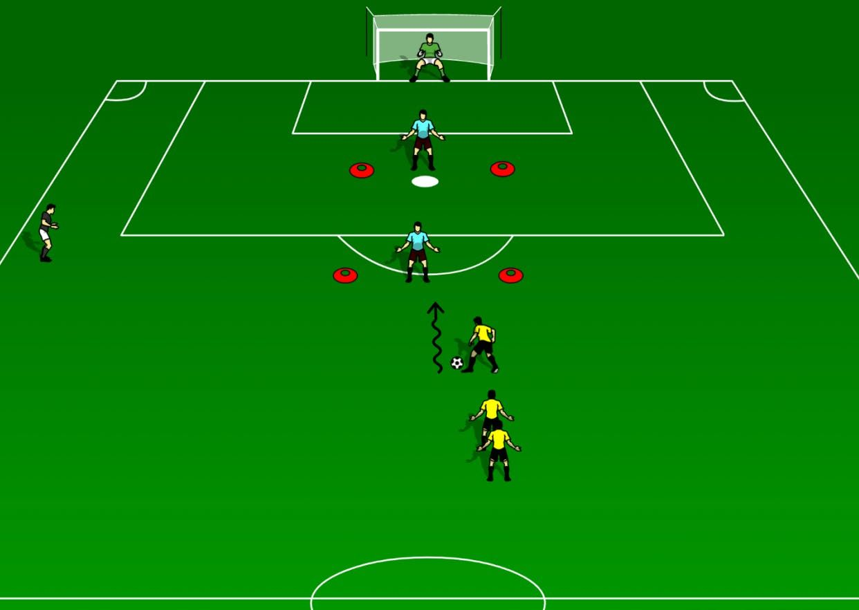 how to juggle a soccer ball step by step