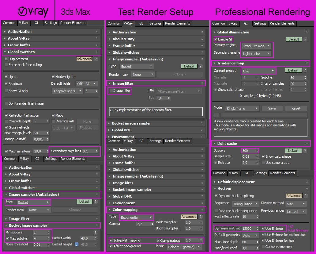 Vray 3dsmax Obuka Casovi Privatni Render Setup Kurs Rendering Veziphoto 3d Interior Design 3ds Max 3ds Rendering