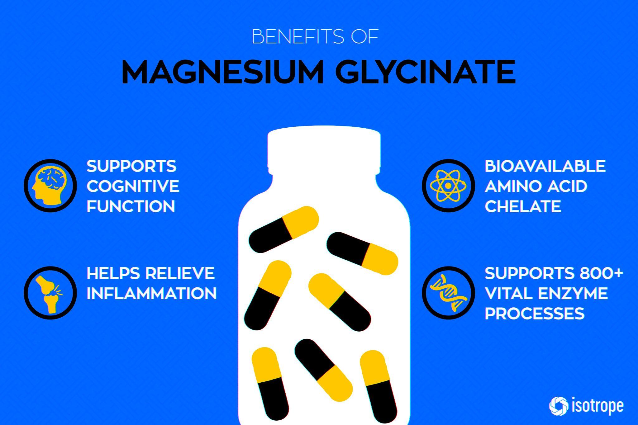 Magnesium Glycinate Benefits in 2020 Magnesium glycinate