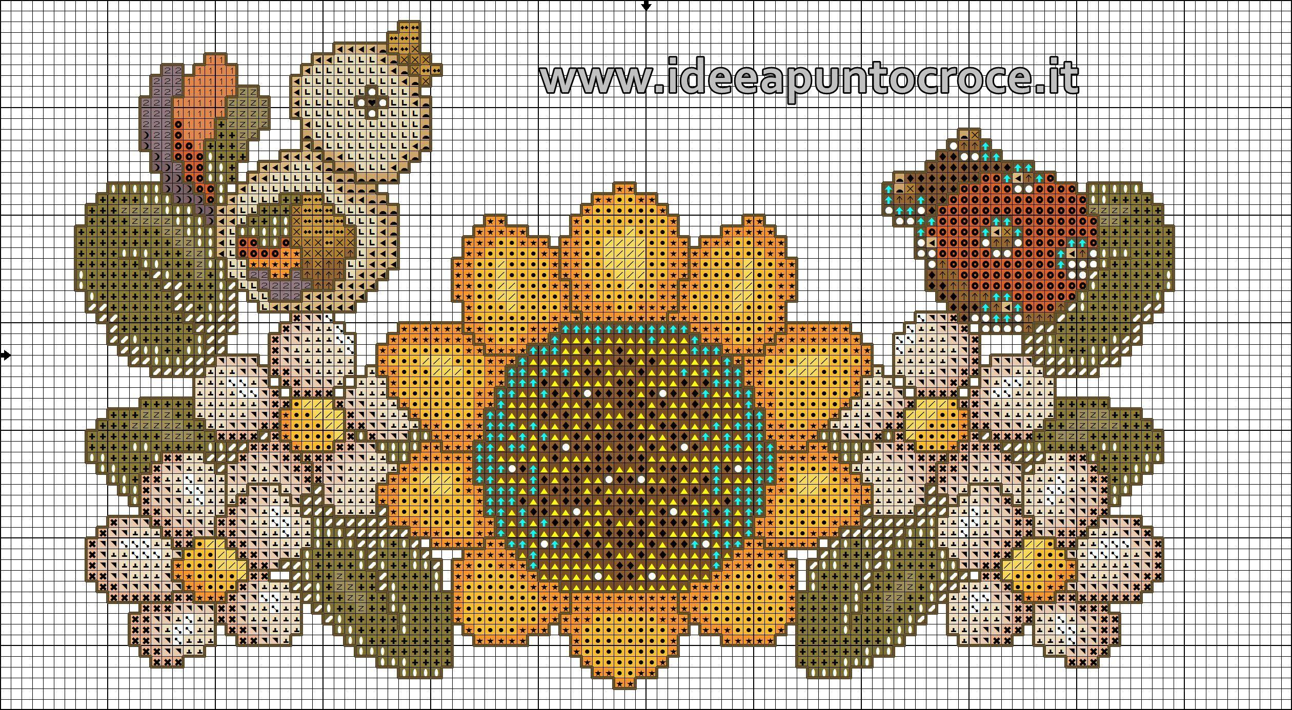 Schema punto croce girasole e fiori thun flores punto for Schema punto croce orsetto