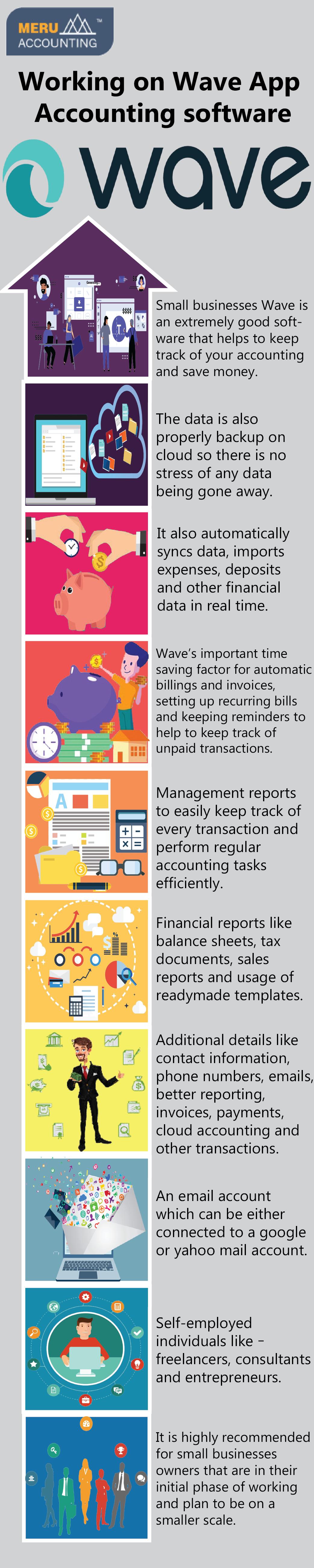 Pin By Meruaccounting On Accounting Blog Saving Money Accounting Software Meru