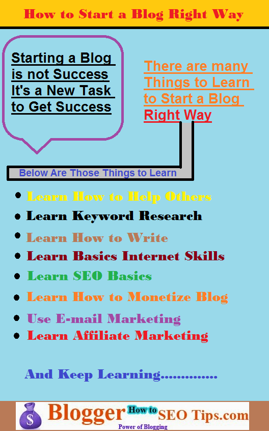 How to Start Blog Right Way
