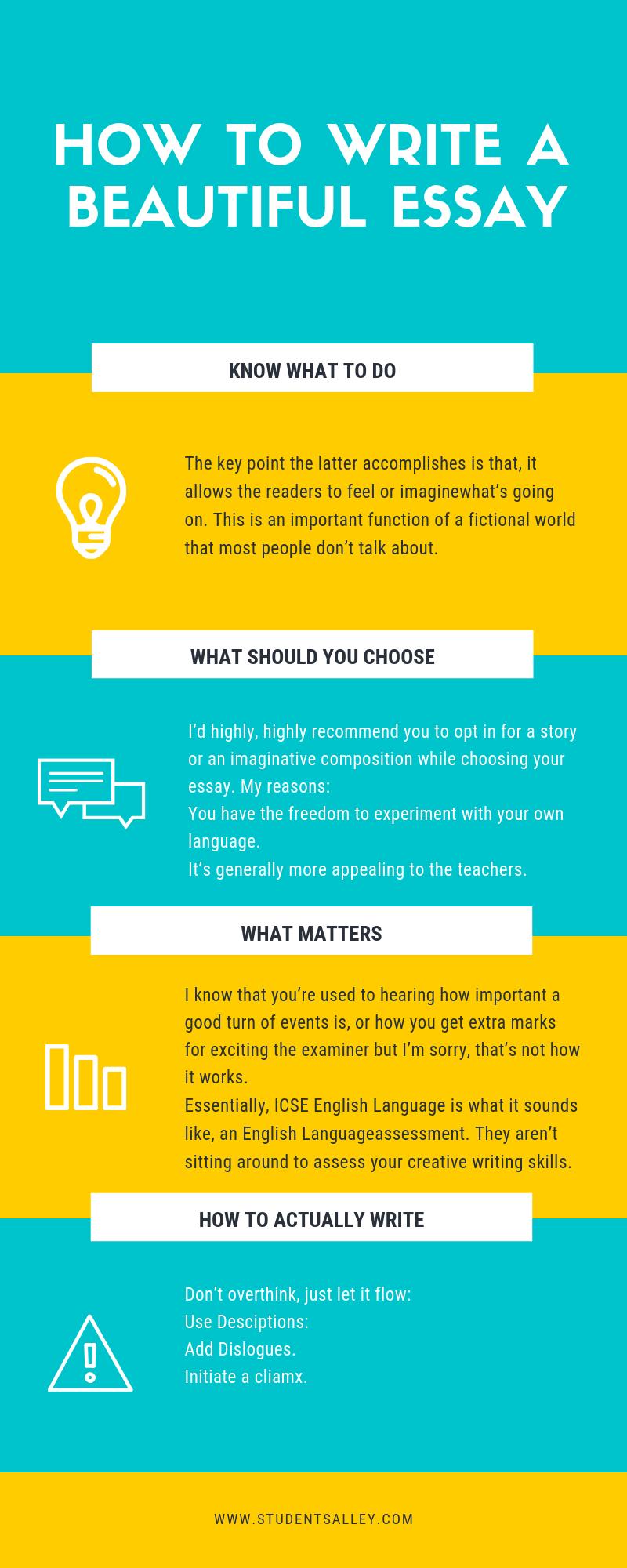 How To Write An Essay Professional Development For Teacher Power Of Social Media On