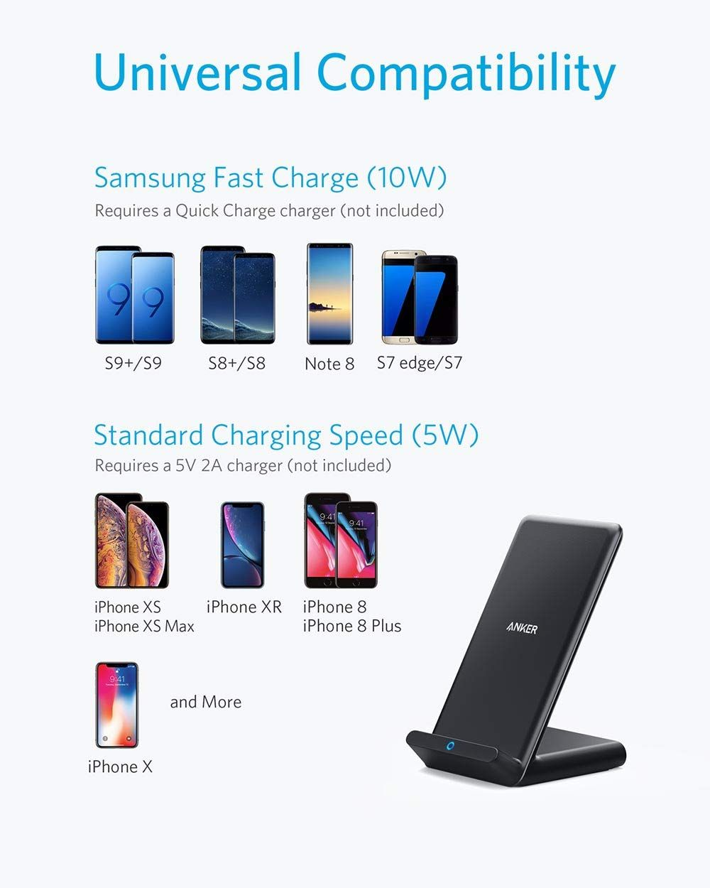 Anker Fast Wireless Charger, 10W Wireless Charging Stand, Qi