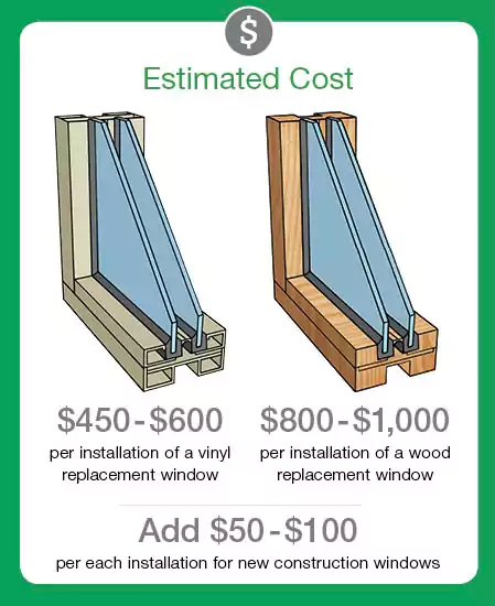 Window Replacement Costs Angie S List Window Replacement Home Window Replacement Window Replacement Cost