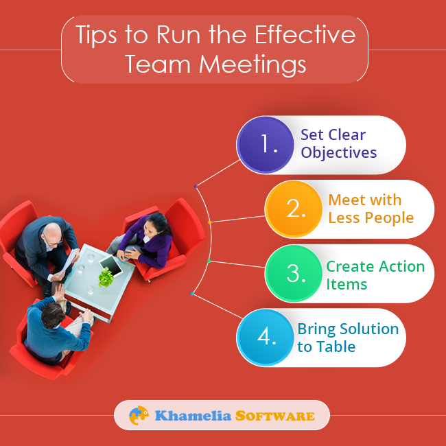 Effective Team Meetings Online Business Tools Business Intelligence Project Management Tools