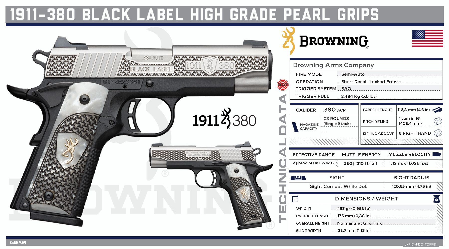 Browning Arms Company - 1911-380 Black Label High Grade
