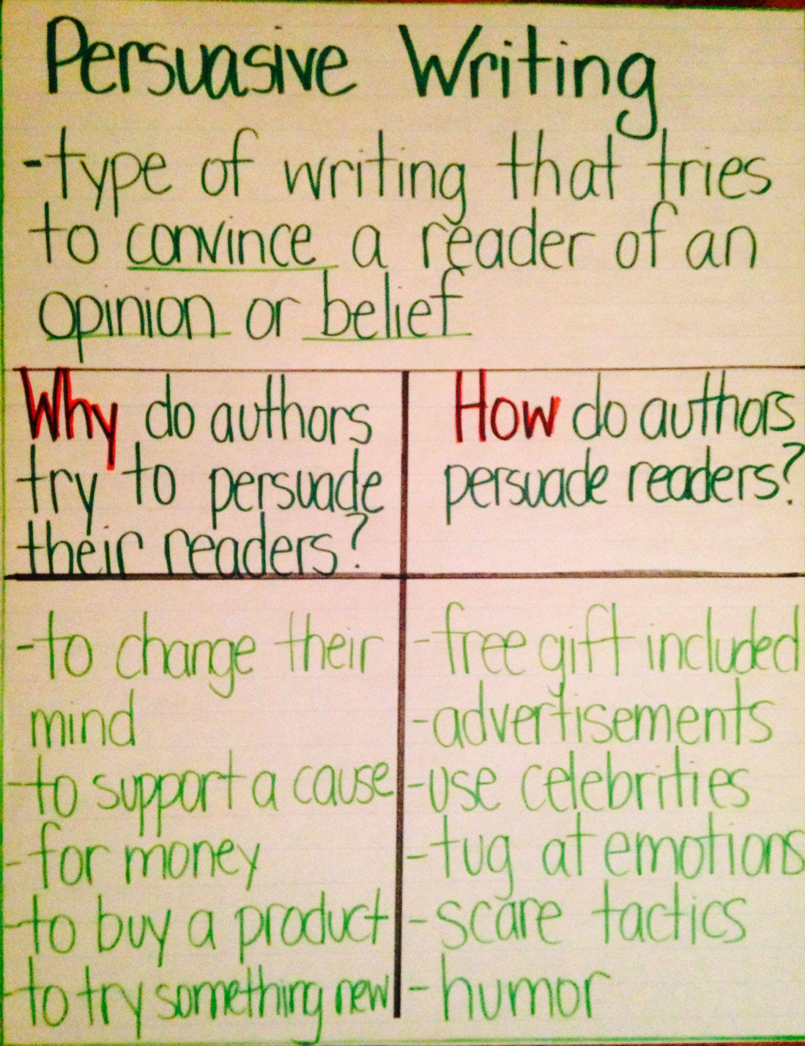 Persuasive Writing Anchor Chart Persuasive Writing Writing Anchor Charts Ela Writing