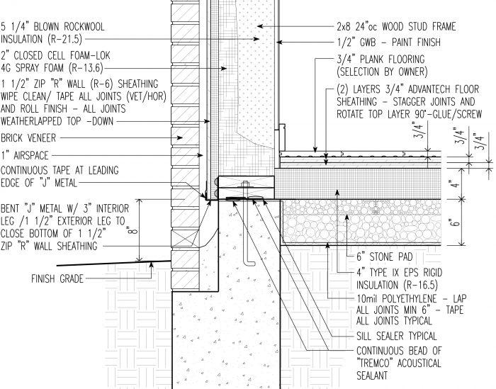 Insulating A Raised Slab Greenbuildingadvisor In 2020 Rigid Insulation Slab Insulation Insulation