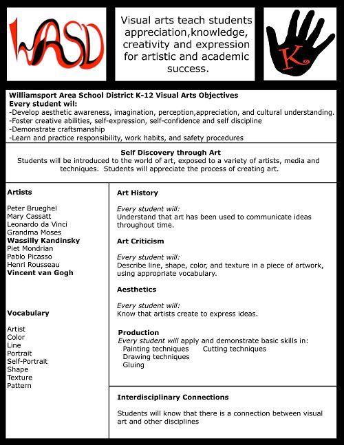 Art Department / Kindergarten Visual Arts Curriculum | Art Common ...