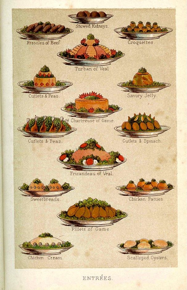 Illustration from Mrs. Beeton's Book of Household Management