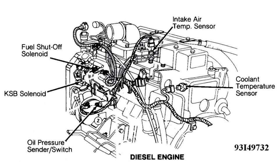 12+ Dodge Truck 2001 Parts List Diagram,Truck Diagram
