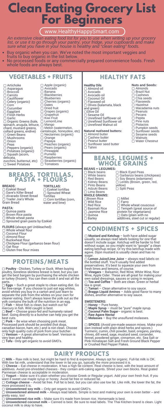 Clean Eating Grocery List • Healthy Food List images