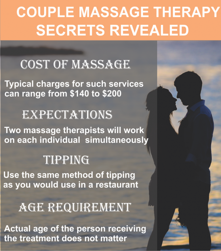 Rapid City Couples Massage Therapy Massage Therapy Near Me Couples Massage Massage Therapy