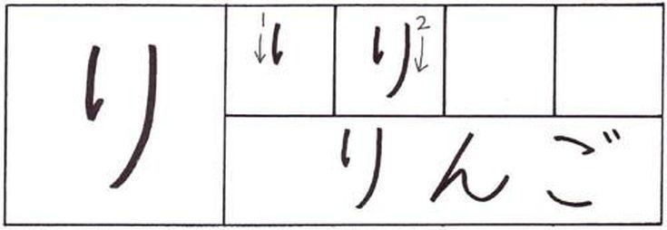 Hiragana Lessons - How to write hiragana  - hiragana alphabet chart