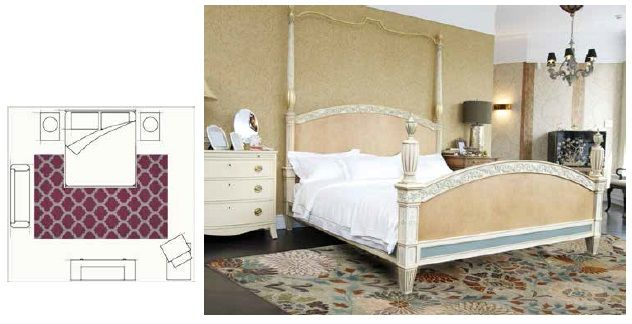Placement Of Area Rugs In Bedroom Design Ideas