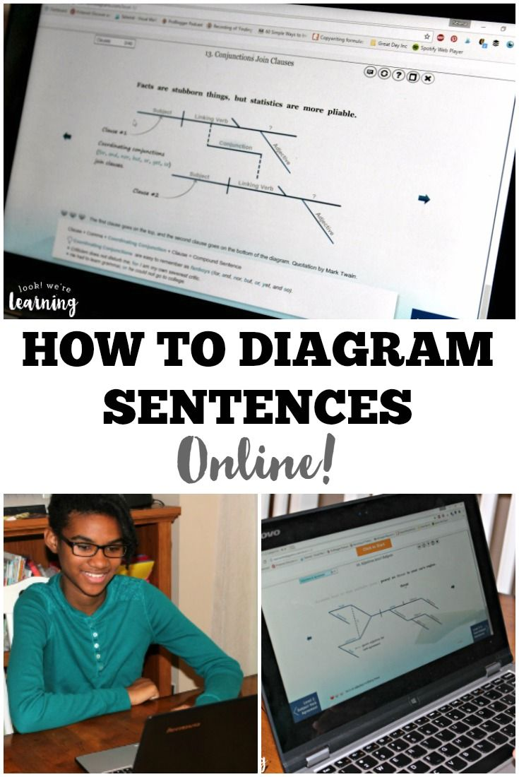 Online sentence diagramming for kids sentences programming and see how this online sentence diagramming program to make learning grammar super fun for kids via lookwerelearn ad ccuart Choice Image