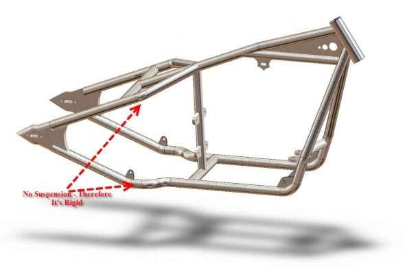 Frame design and differences  | Bike Building | Chopper