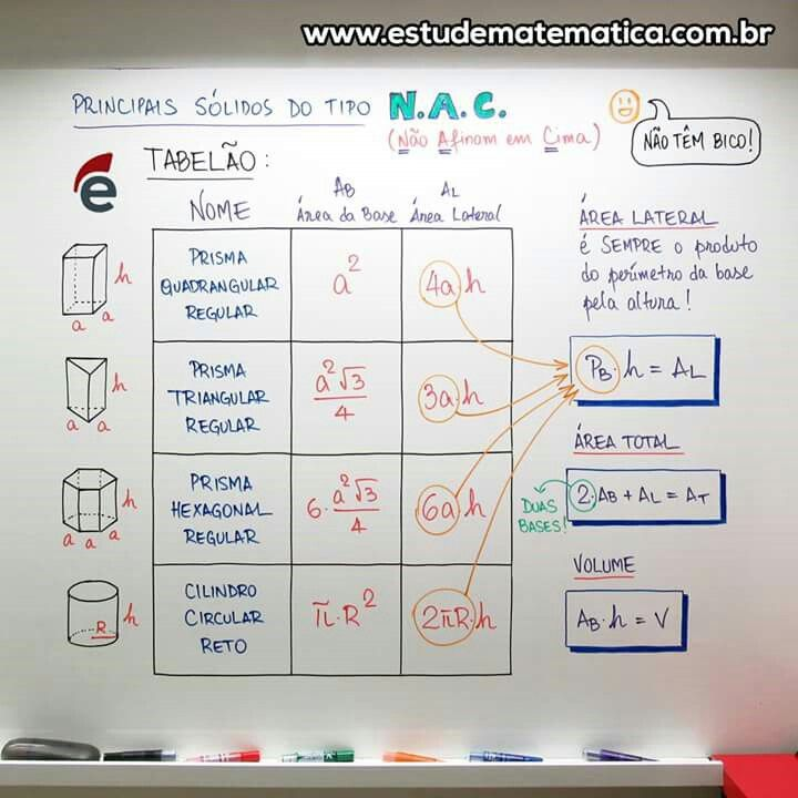 Pin by Math Made Simple on How To Learn Math Online | Pinterest ...
