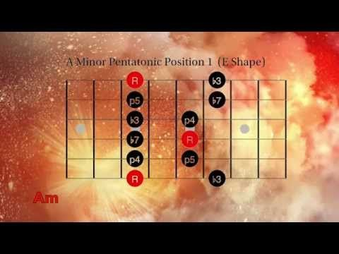How To Solo Over The While My Guitar Gently Weeps Chords Slow