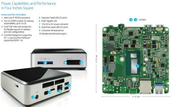 Intel Nuc Mini PC - Procesadores Haswell