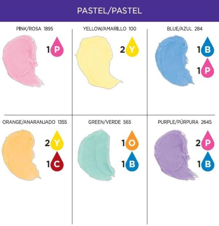 Pastel color mix | Baking tips | Frosting colors, Food coloring ...