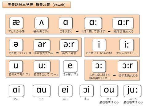 タニケイ式発音記号一覧表 母音 英語学習 英語