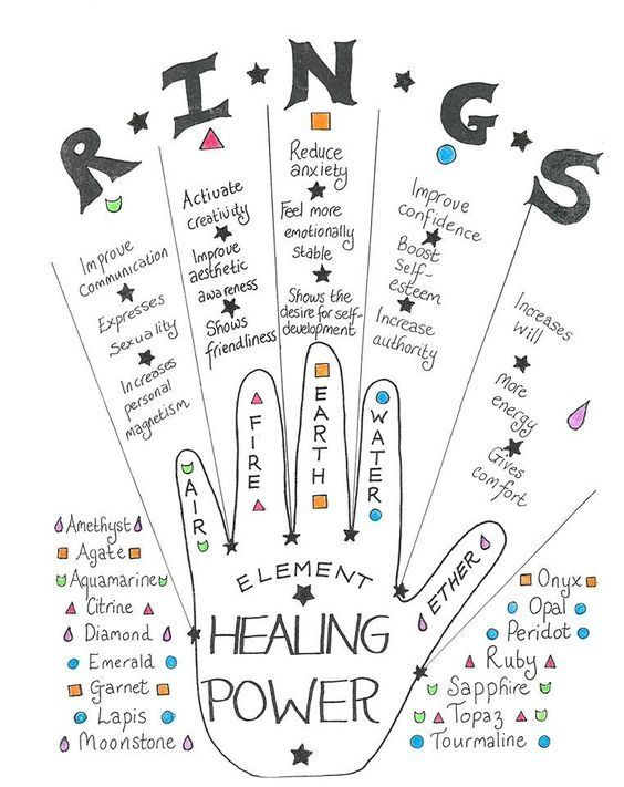 Healing hands | Fire signs | Palmistry, Wicca, Witchcraft