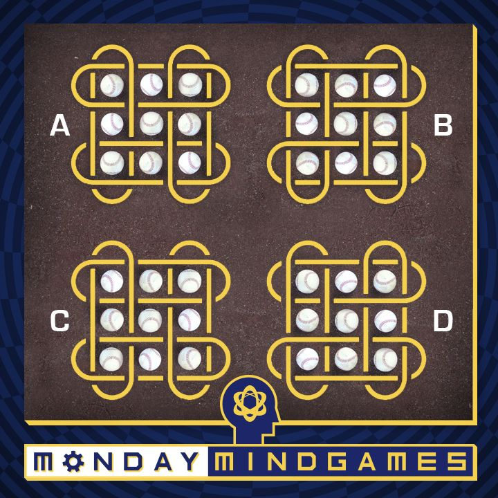 One of these things is not like the other….One of these things is kinda the same. One of these things is not like the other….Now it's time for our Monday Mind Game!  Instructions: Three of the four groups are identical, while one has a difference in the way the yellow lines are tangled. Can you guess which one?  Note that while each of the groups is rotated differently, that does not count as making it different from the rest. #Brewers