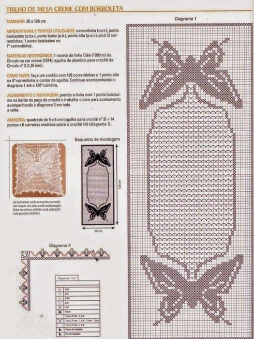 Camino de mesa butterfly crochet y dos agujas for Camino de mesa a crochet