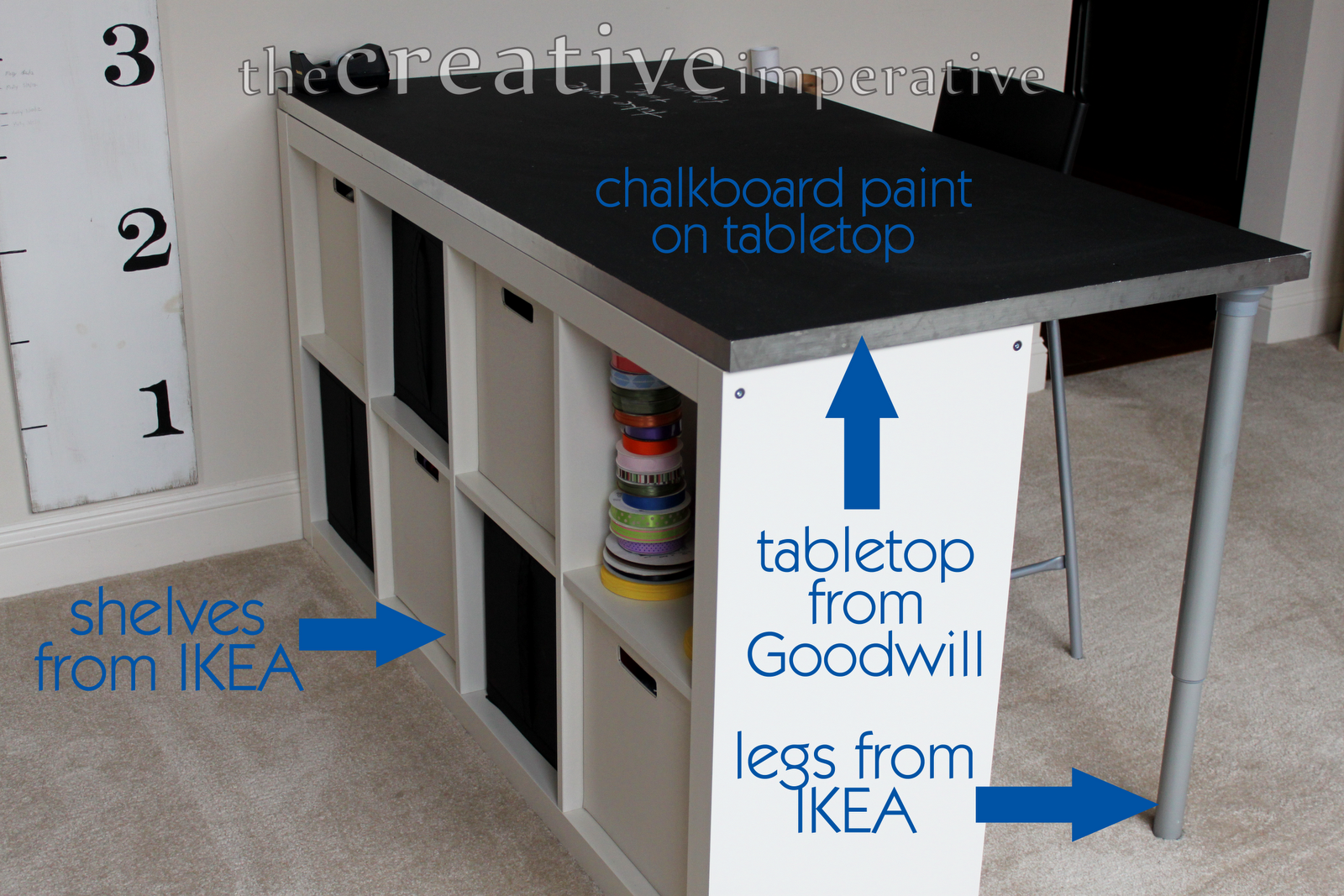 The Creative Imperative Craft Room Desk With Shelves Craft Room Design Craft Room Tables Ikea Crafts