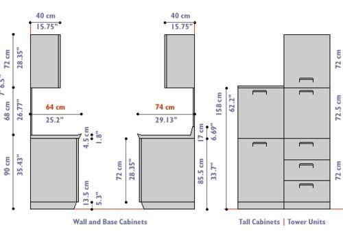 Kitchen countertop size bstcountertops - How deep is a standard bathroom vanity ...