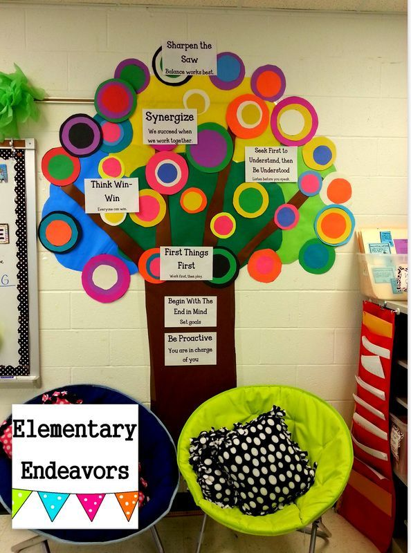 Classroom Wall Decoration Ideas For Primary School : Category classroom decorations elementary endeavors