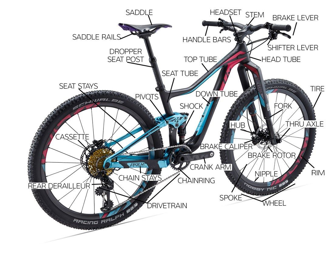 Parts Of Bike For Sale Parts Of The Mountain Bike Bike Pinterest