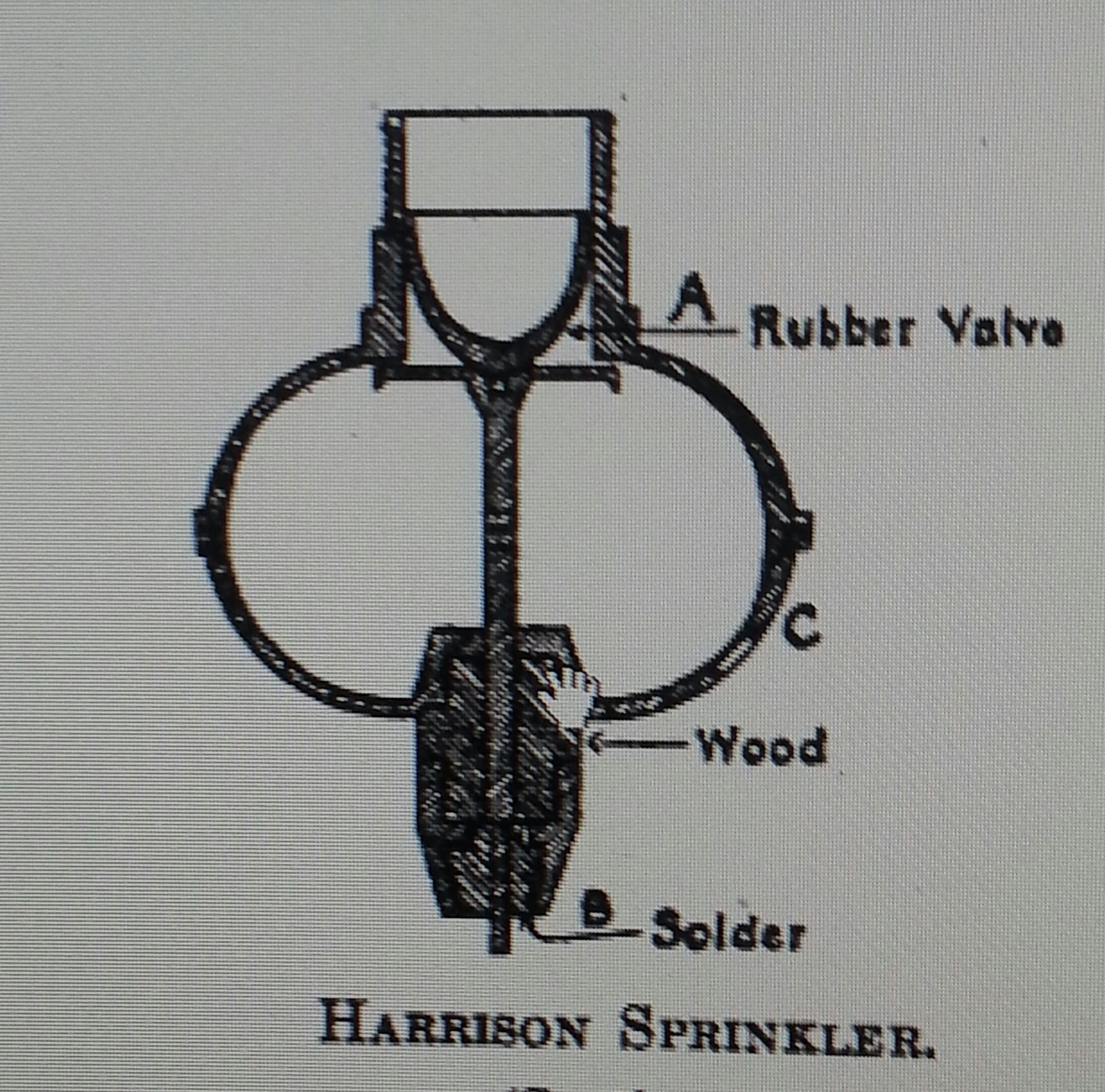 Major a stewart harrison is credited with inventing the first major a stewart harrison is credited with inventing the first automatic sprinkler head in 1864 geenschuldenfo Choice Image