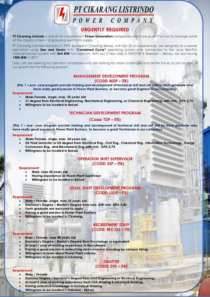 OPEN! 6 #vacancy from Cikarang Listrindo as Drafter, Recruitment - shift leader job description