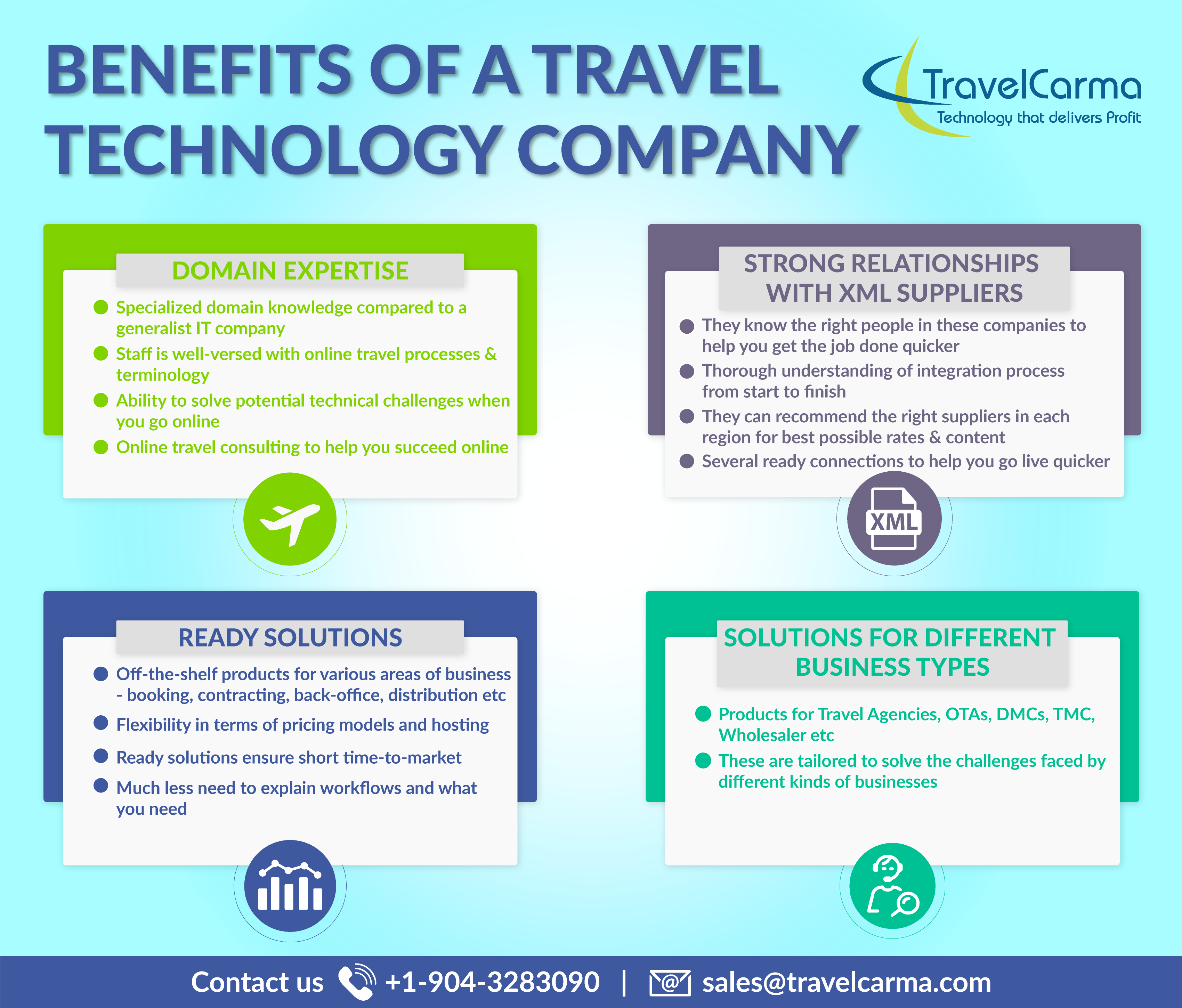 Benefits Of A Travel Technology Company Travel Technology Traveling By Yourself Domain Knowledge