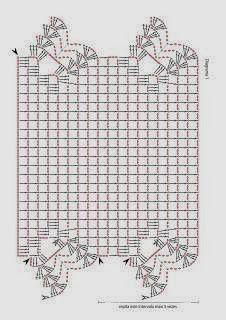 Grafico Tapete Com Borboletas Em Croche Bainha De Croche