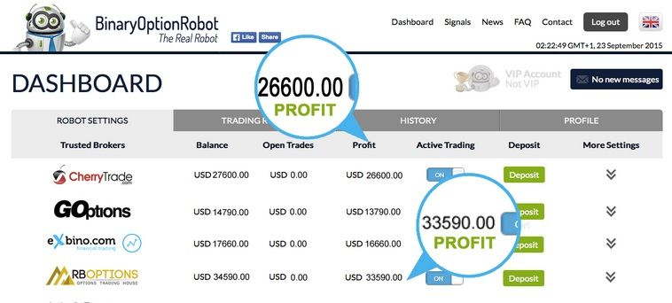 binary options trading robot reviews