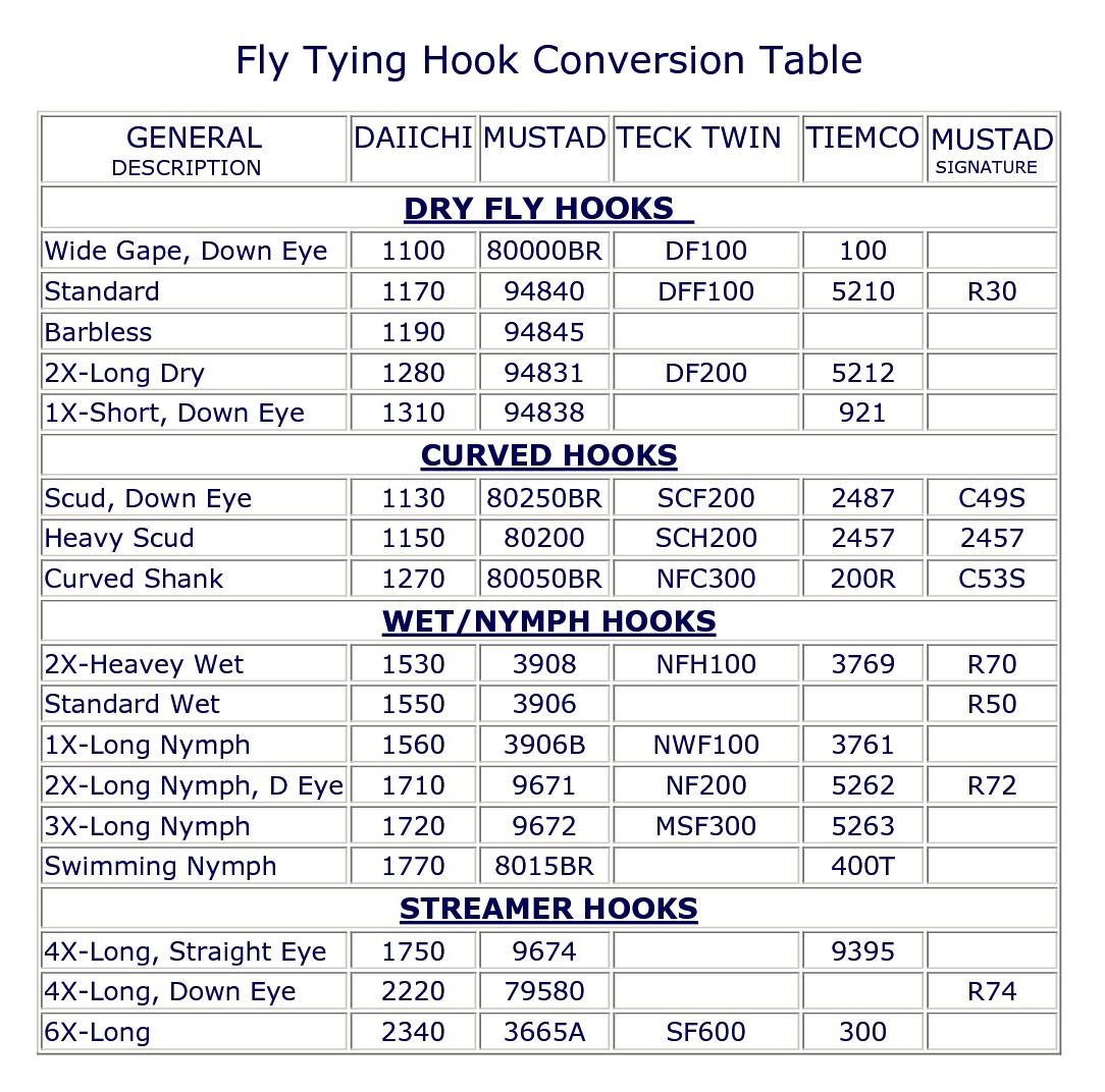 Hook Conversion Chart Flyfishing