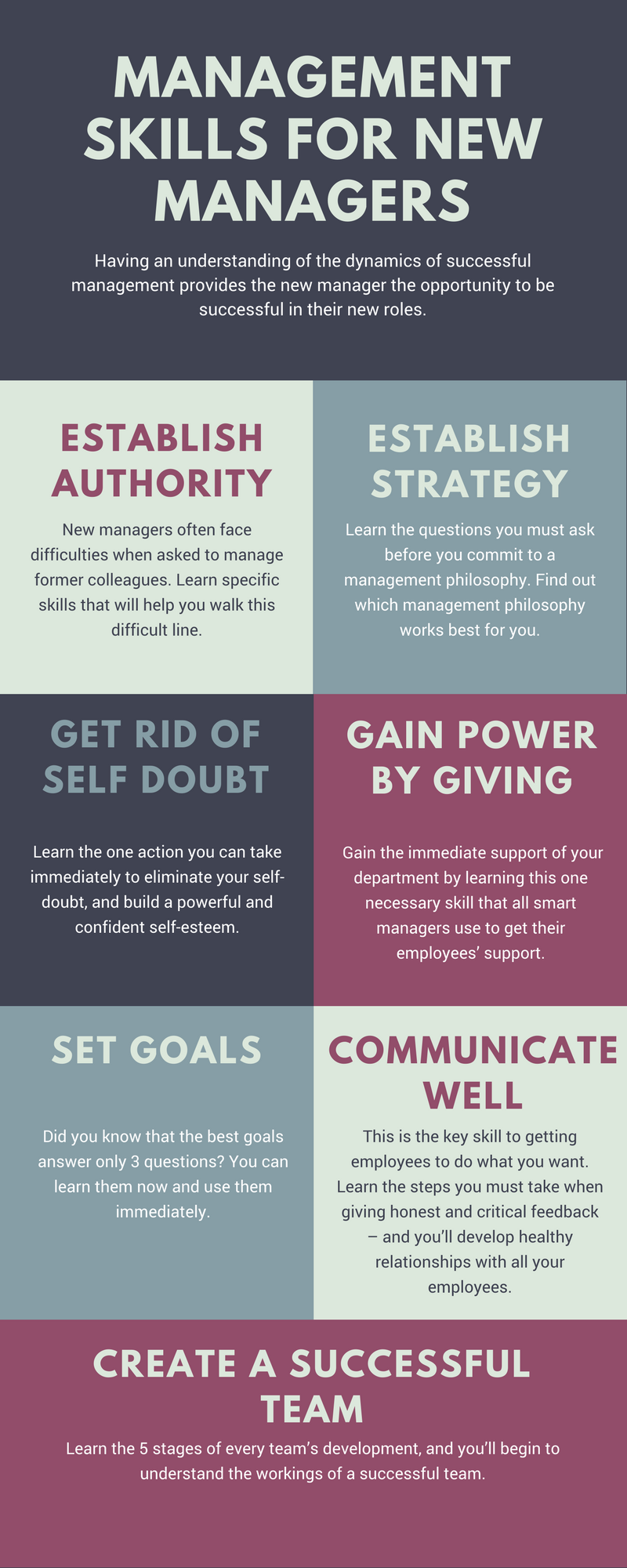 leadership skills for manager
