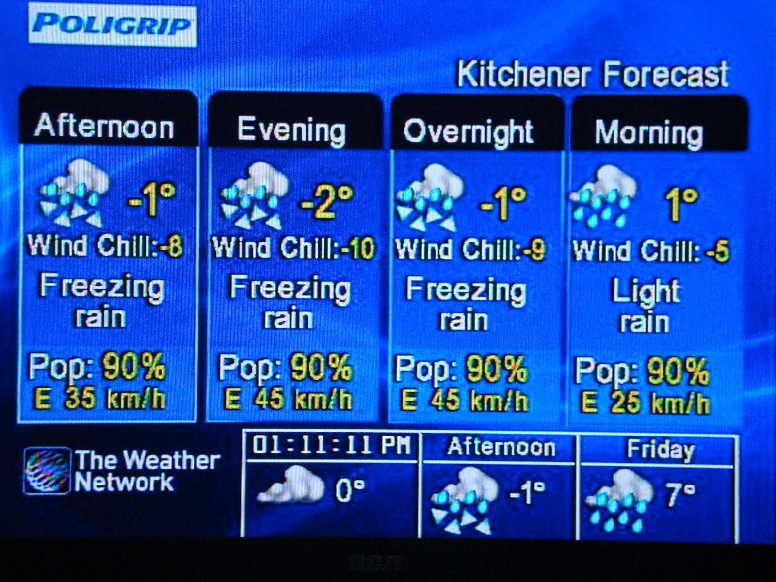 Weather Reports Can Show Us The Expected Weather Conditions For - 10 day weather in philadelphia