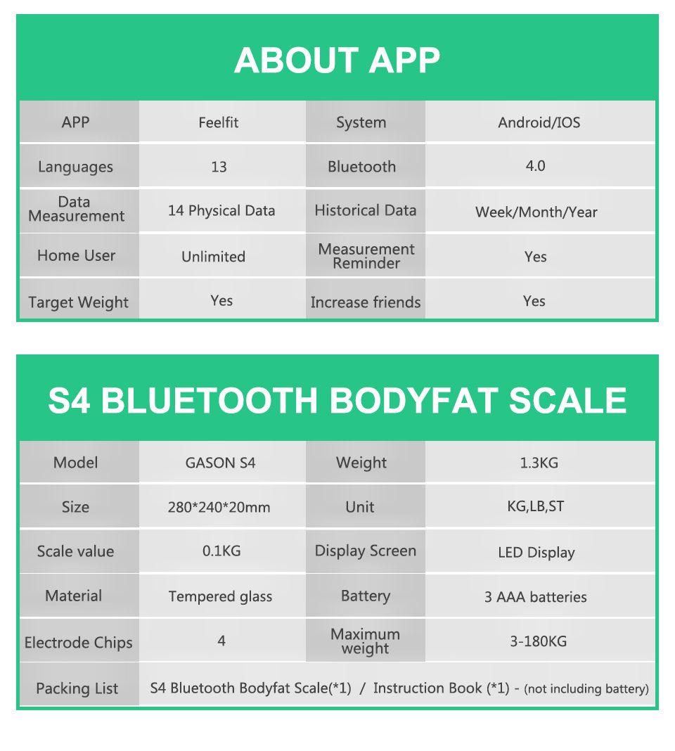 Modern Download Weight Bathroom Scale APP Android or IOS