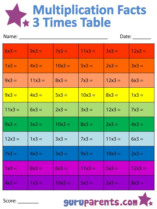 math worksheet : multiplication facts worksheets  classroom  pinterest  : Learning Multiplication Facts Worksheets