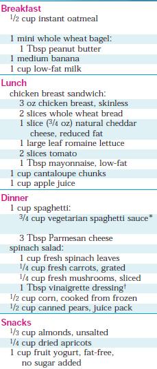 P90x 90 day diet plan