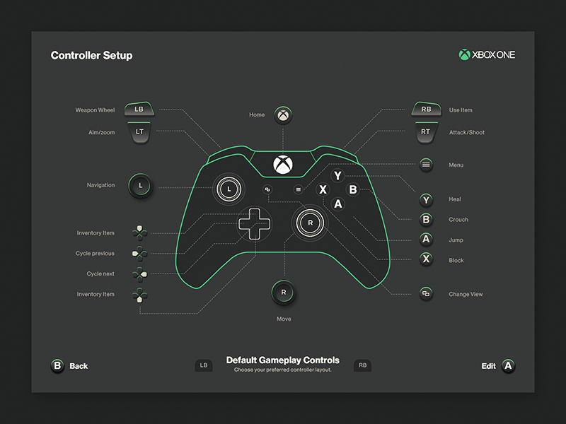 Xbox Controller Button Layout Xbox Controller Layout Xbox