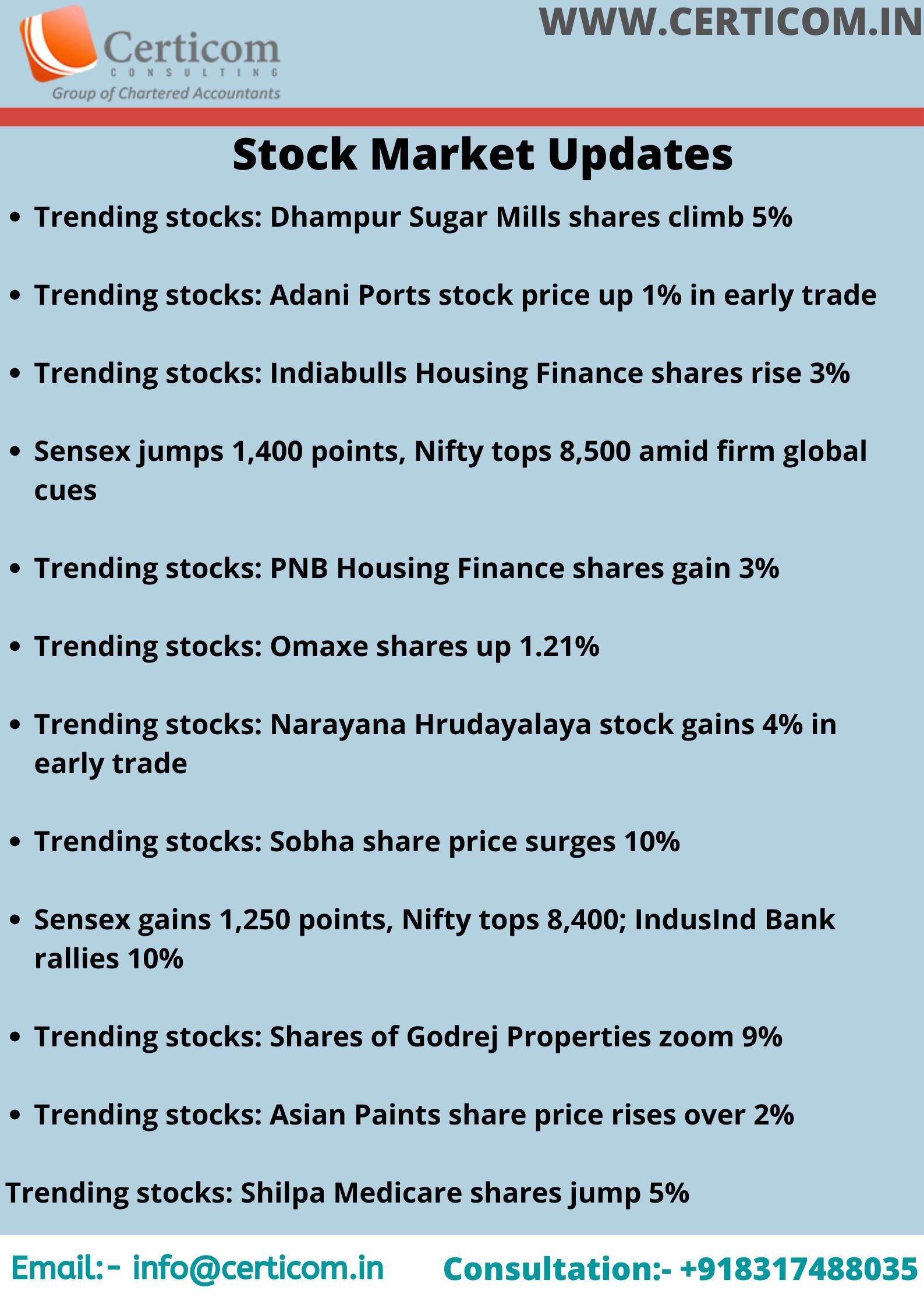 Stock Market Updates Stock Market Stock Prices Marketing