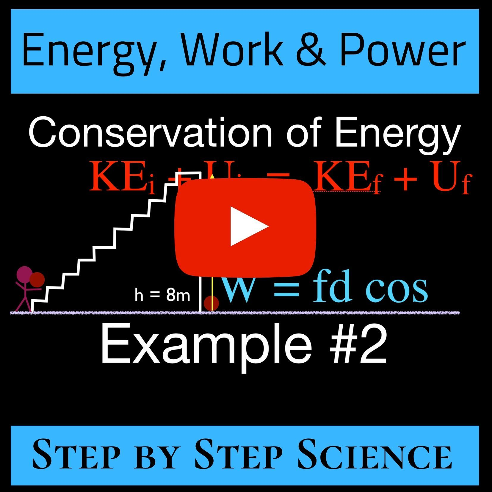 Shows The Relationship Between Work Potential Energy And