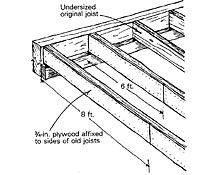Beefing Up Old Joists Building A House Home Building Tips Cedar Shingles
